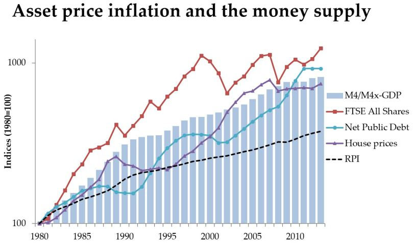 Asset price inflation.jpg