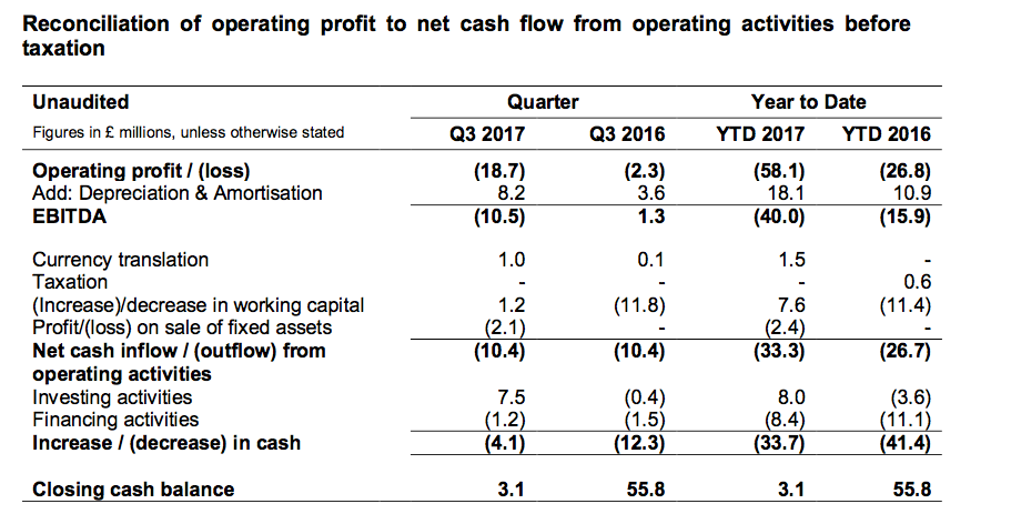 Q3 2017 cash flow.png
