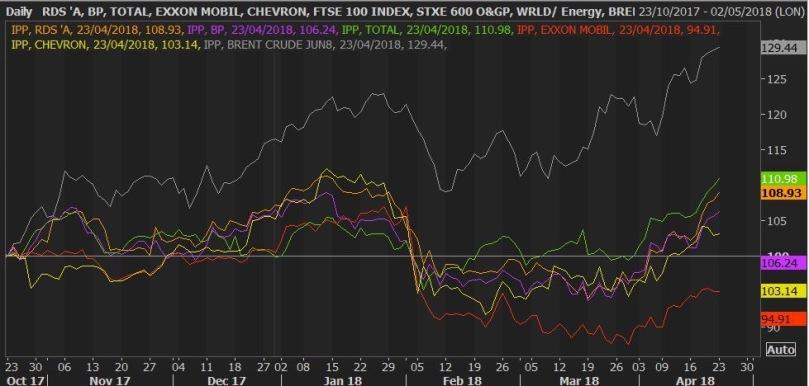 E&P versus market.JPG