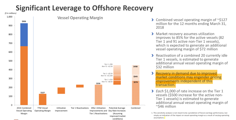 Offshore leverage.png