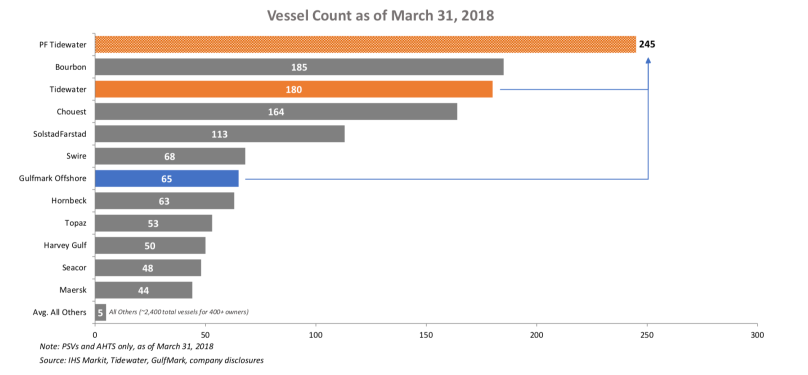 Vessel count.png