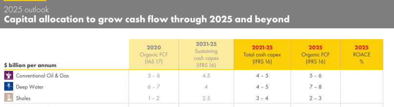 Shell 2025 outlook.png